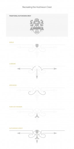 Hutchesons Bar and Restaurant branding and design